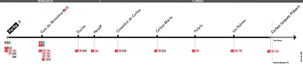 Plan de la ligne 111