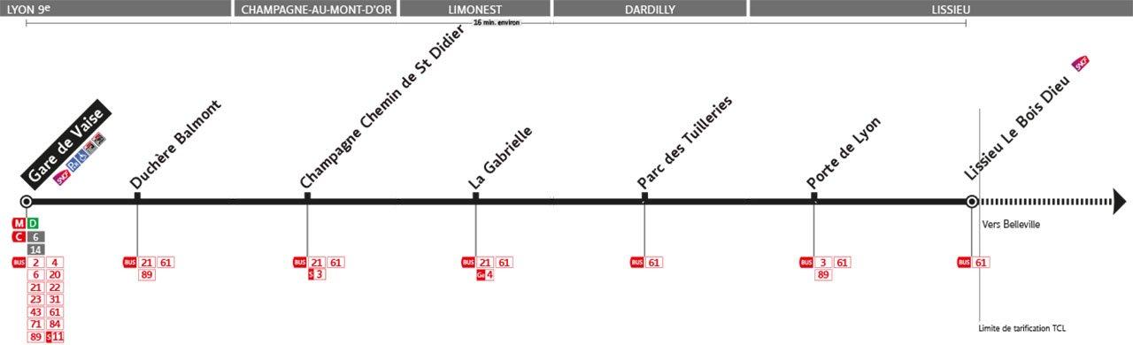 Plan de la ligne 118
