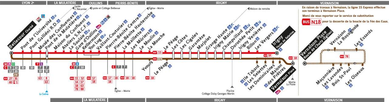 Plan de la ligne 15