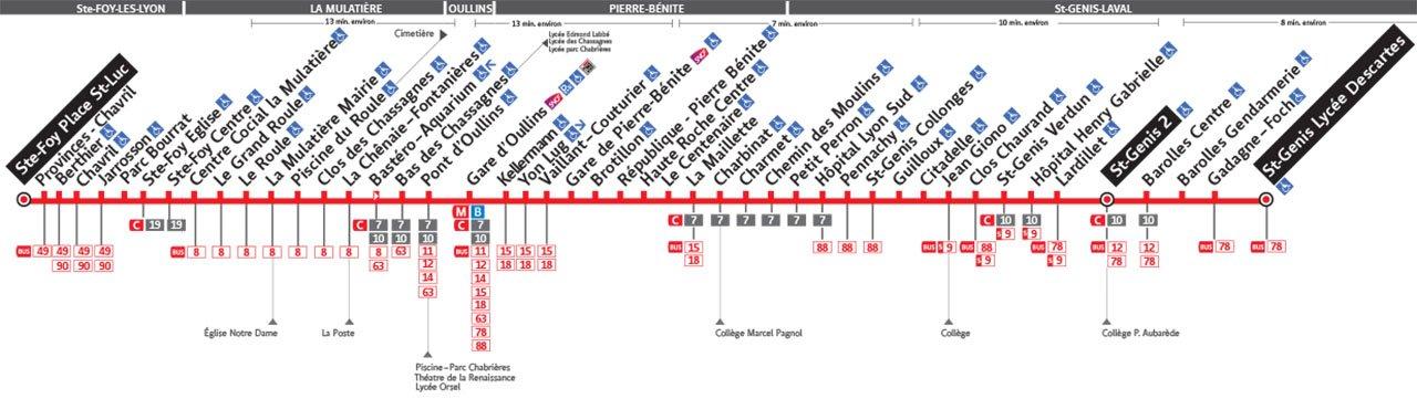 Plan de la ligne 17