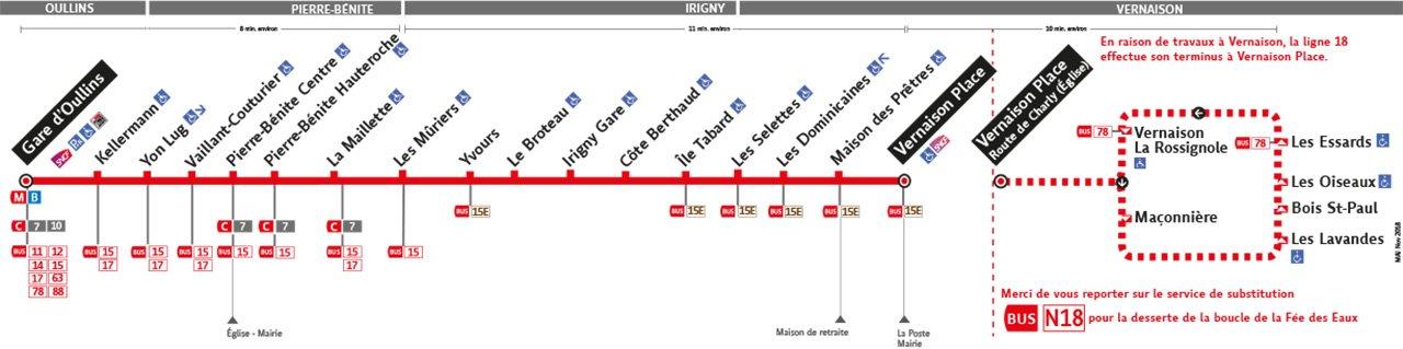 Plan de la ligne 18