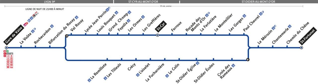 Plan de la ligne 20