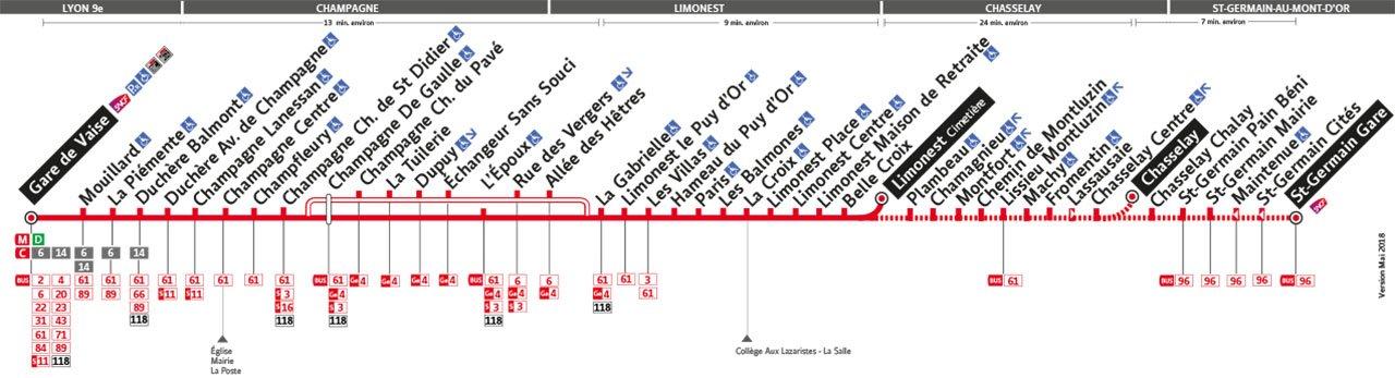 Plan de la ligne 21