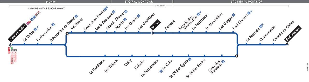 Plan de la ligne 22