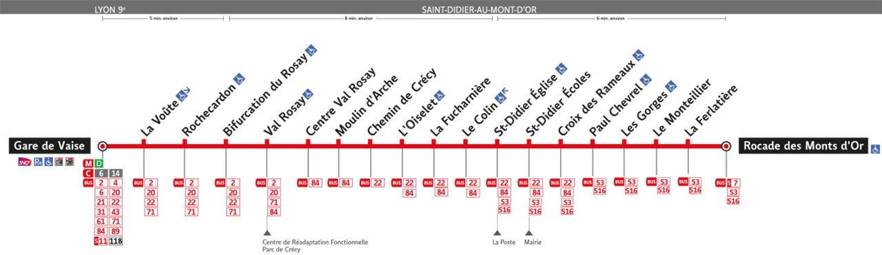 Plan de la ligne 23