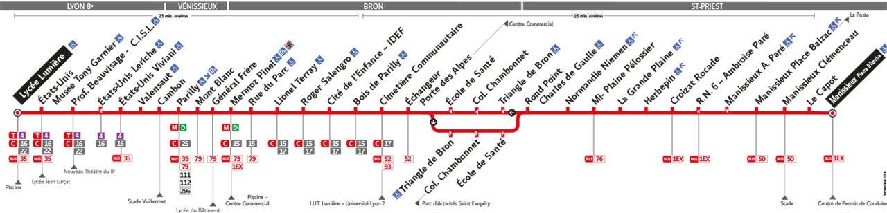 Plan de la ligne 26