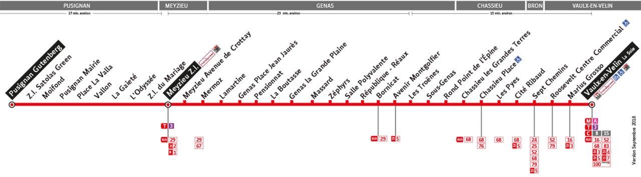Plan de la ligne 28