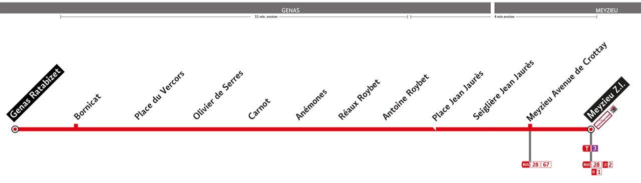 Plan de la ligne 29