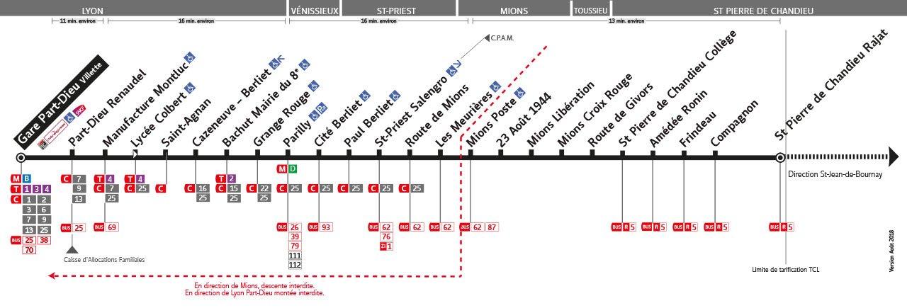 Plan de la ligne 2960