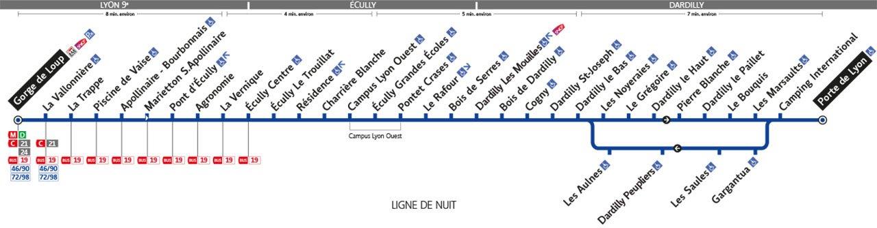 Plan de la ligne 3
