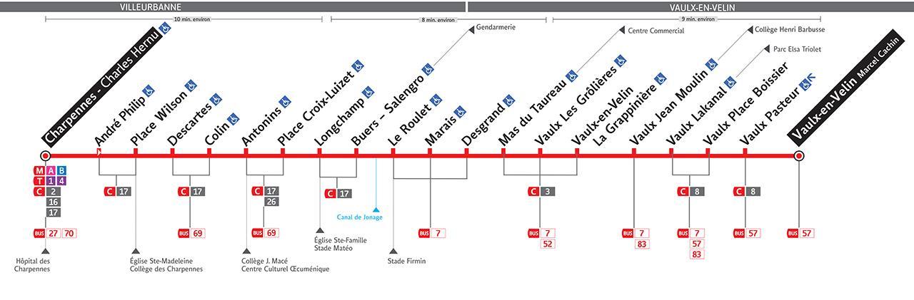 Plan de la ligne 37