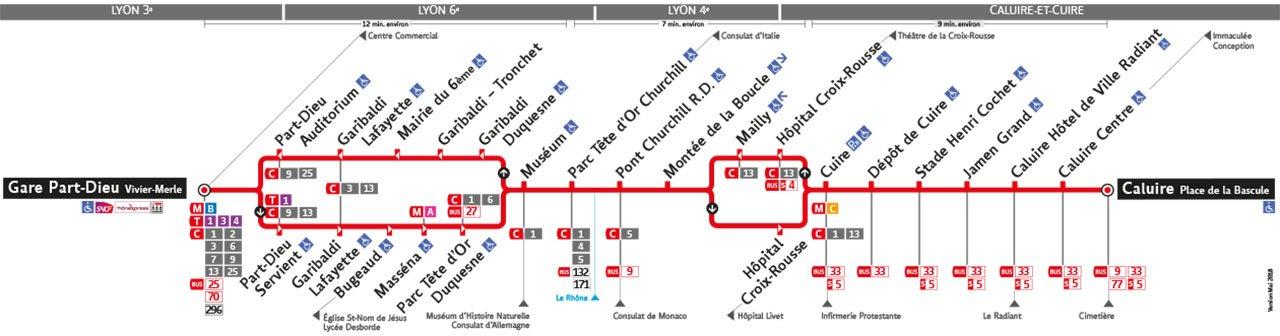 Plan de la ligne 38