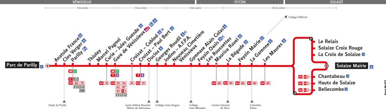 Plan de la ligne 39