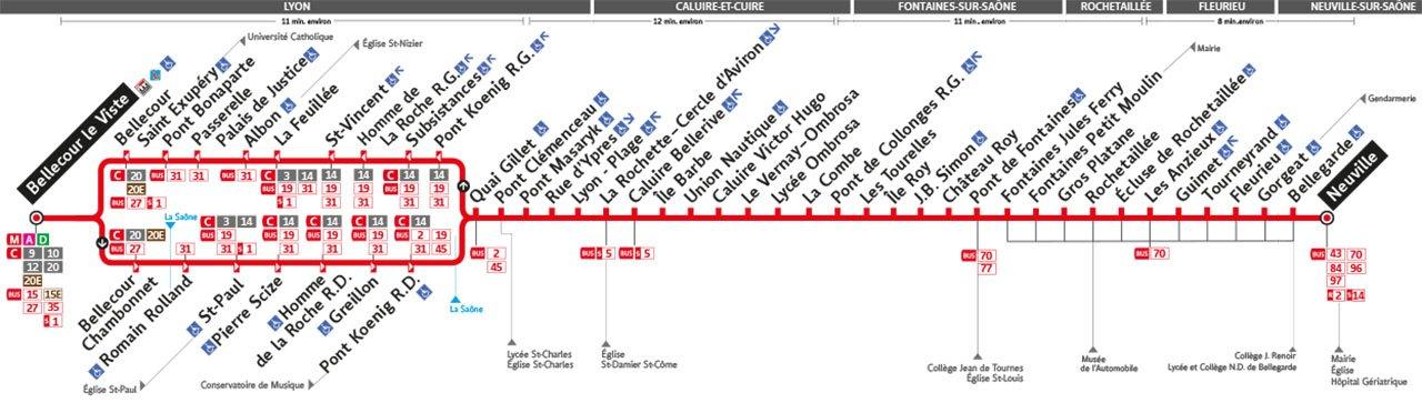 Plan de la ligne 40