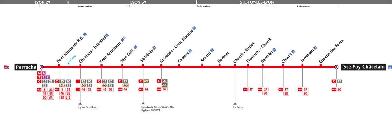 Plan de la ligne 49