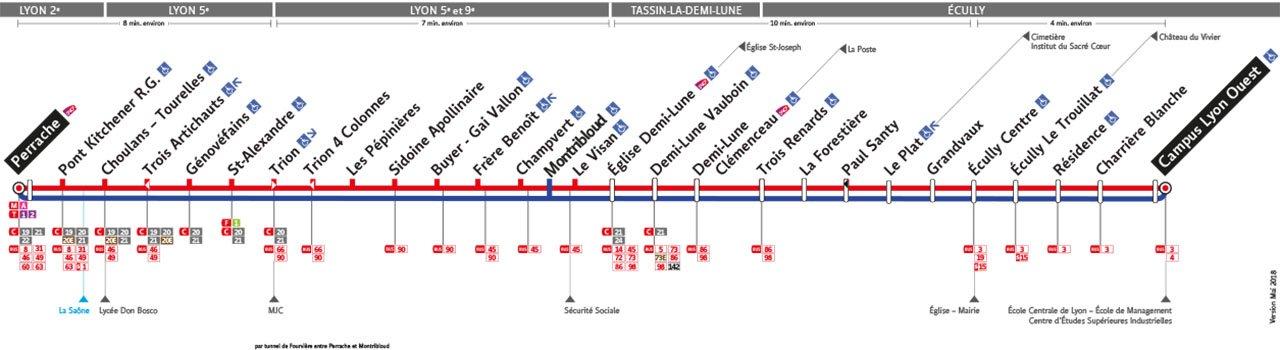 Plan de la ligne 55