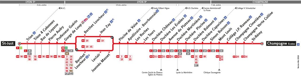 Plan de la ligne 66