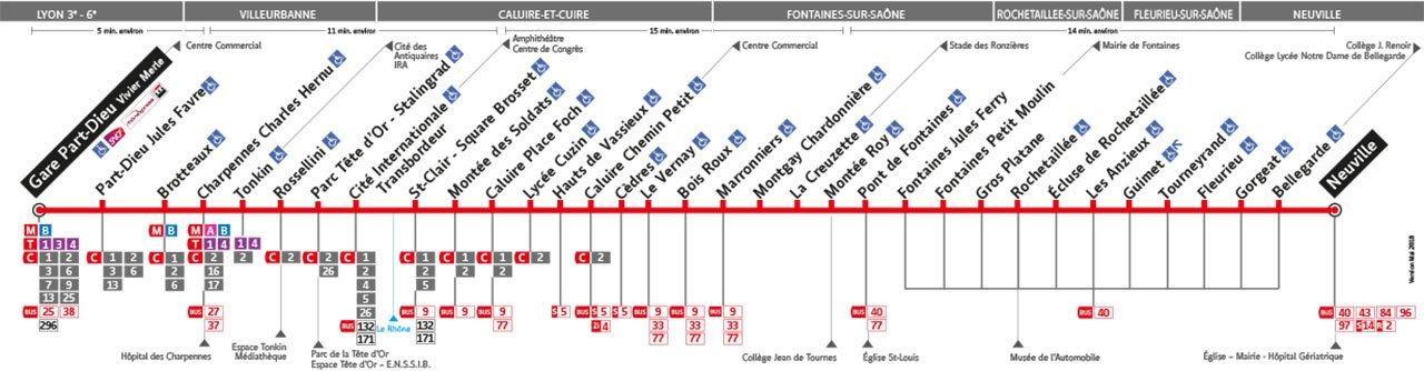 Plan de la ligne 70