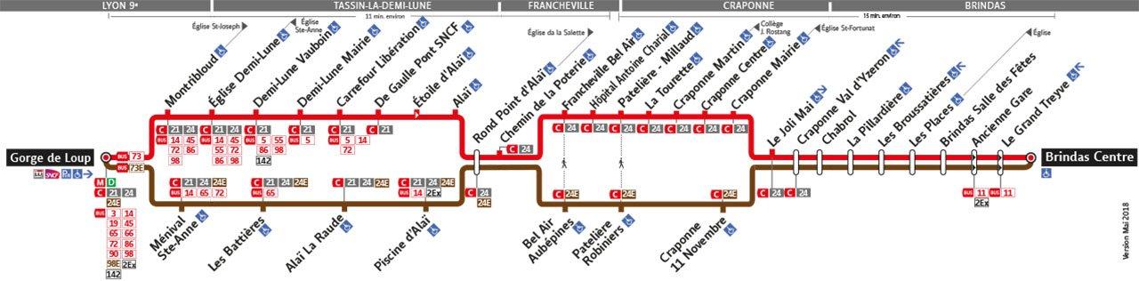 Plan de la ligne 73E