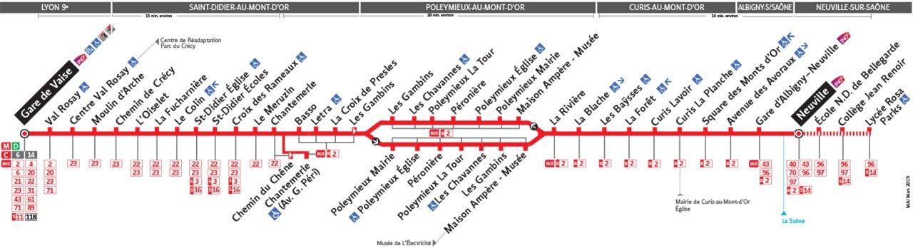 Plan de la ligne 84