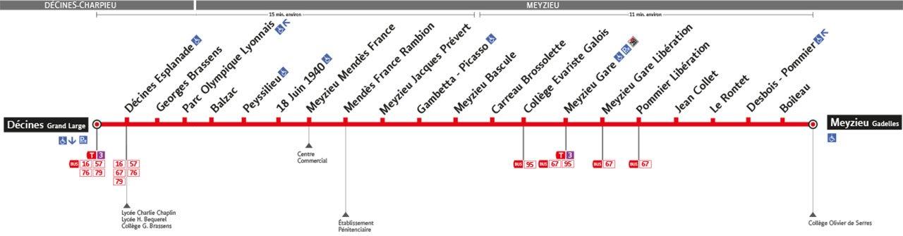 Plan de la ligne 85