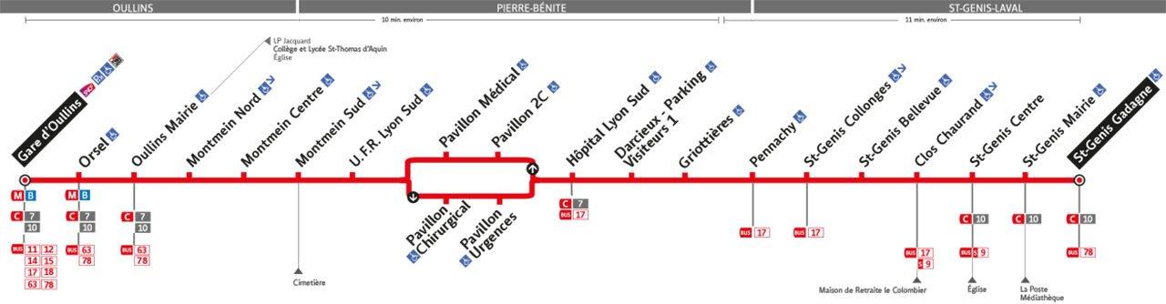 Plan de la ligne 88