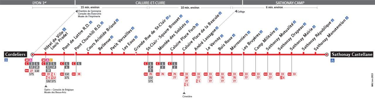 Plan de la ligne 9