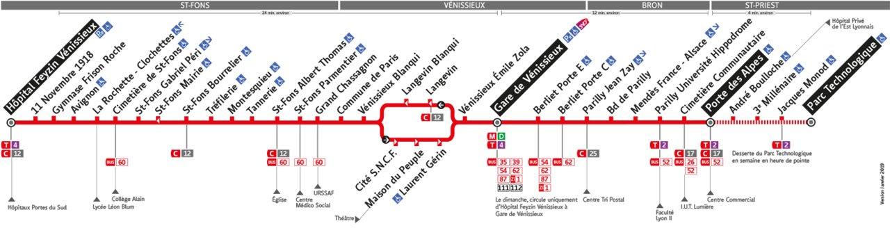 Plan de la ligne 93