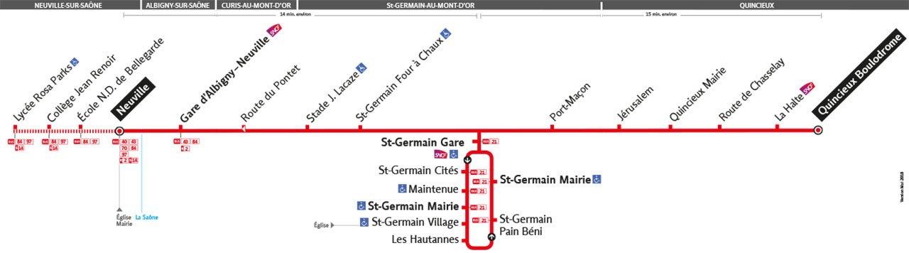 Plan de la ligne 96