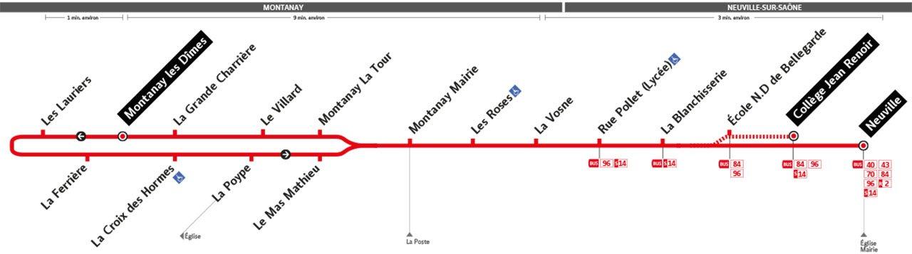 Plan de la ligne 97