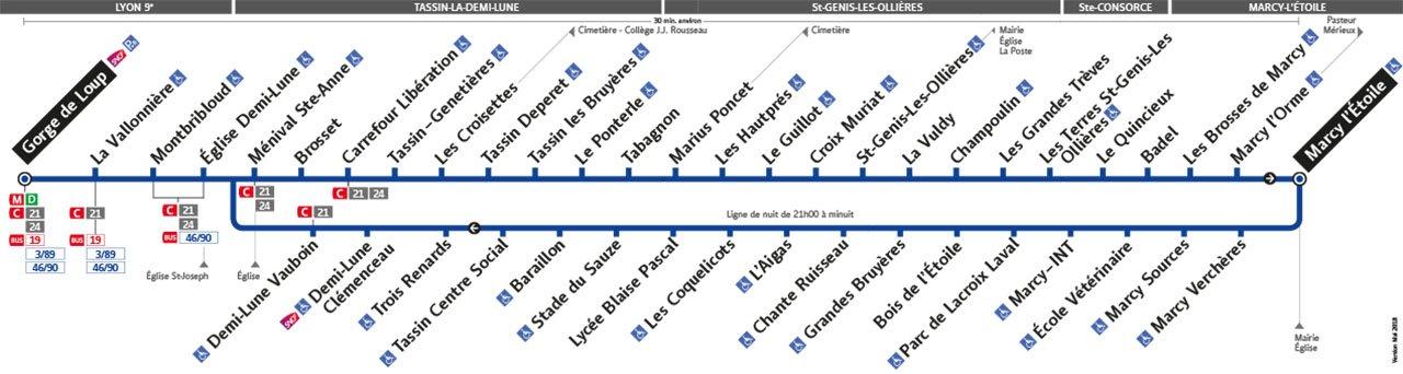 Plan de la ligne 98