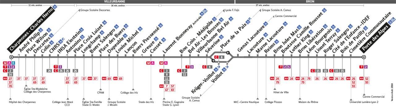 Plan de la ligne C17