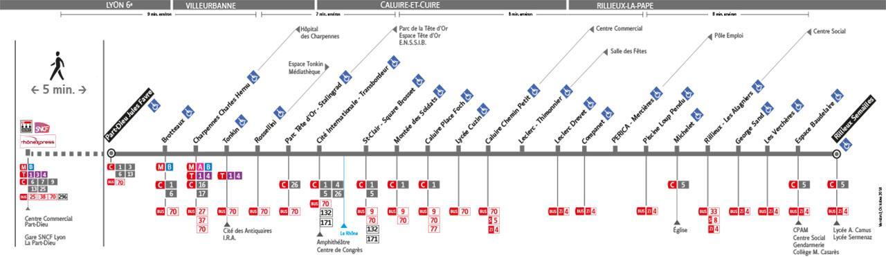 Plan de la ligne C2