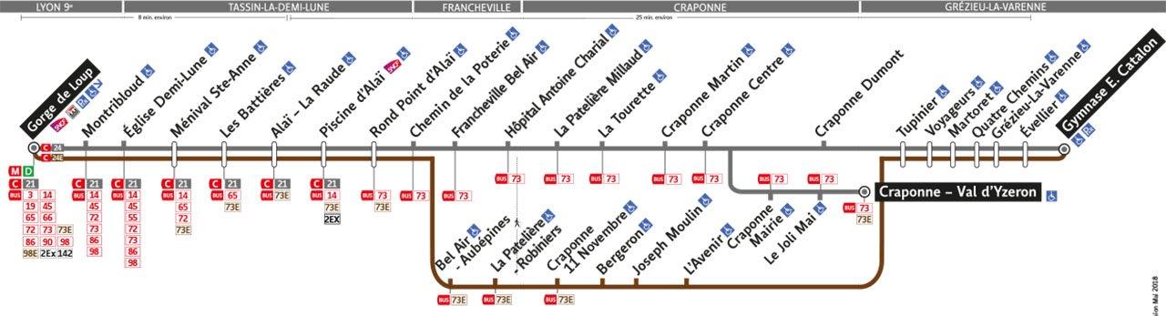 Plan de la ligne C24E