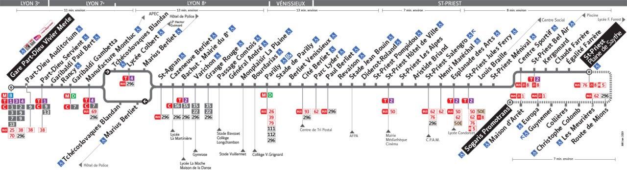 Plan de la ligne C25