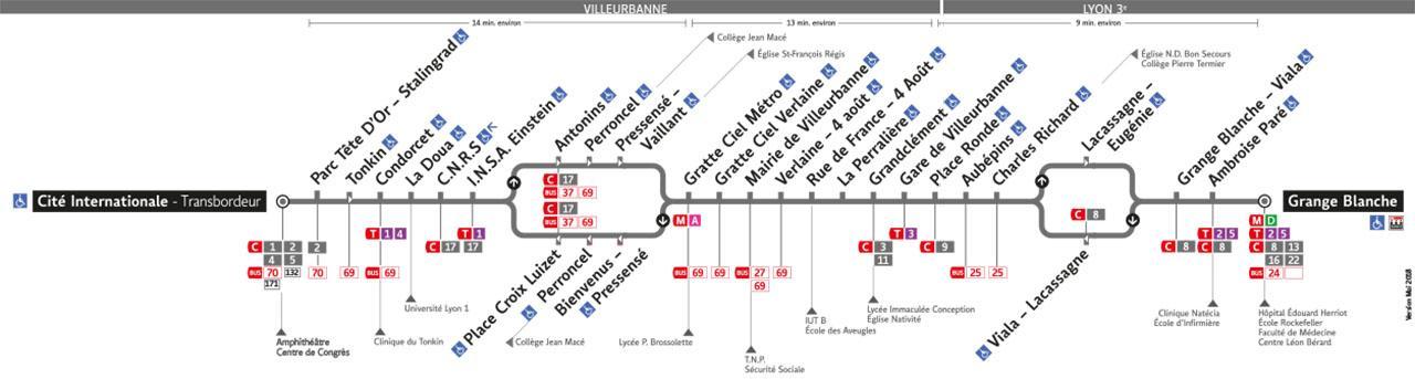Plan de la ligne C26
