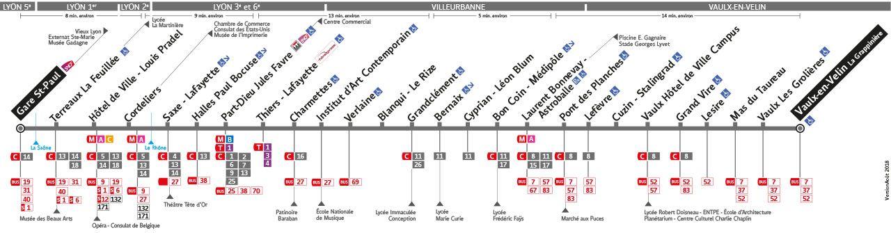 Plan de la ligne C3