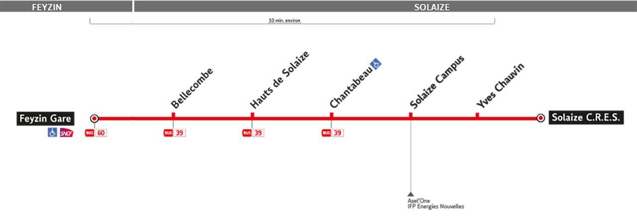 Plan de la ligne GE2