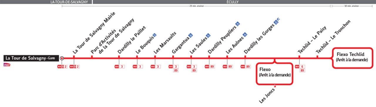 Plan de la ligne GE4