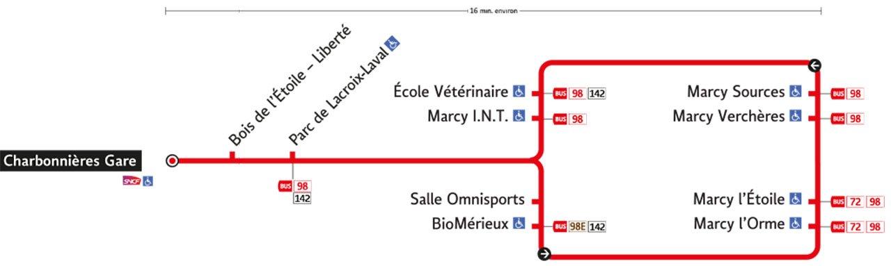 Plan de la ligne GE6