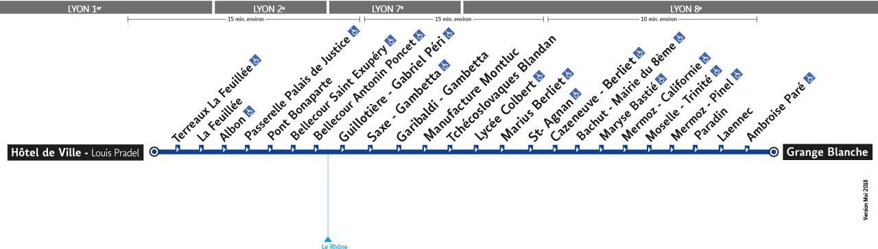 Plan de la ligne PL2