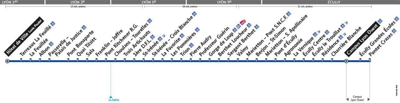 Plan de la ligne PL3