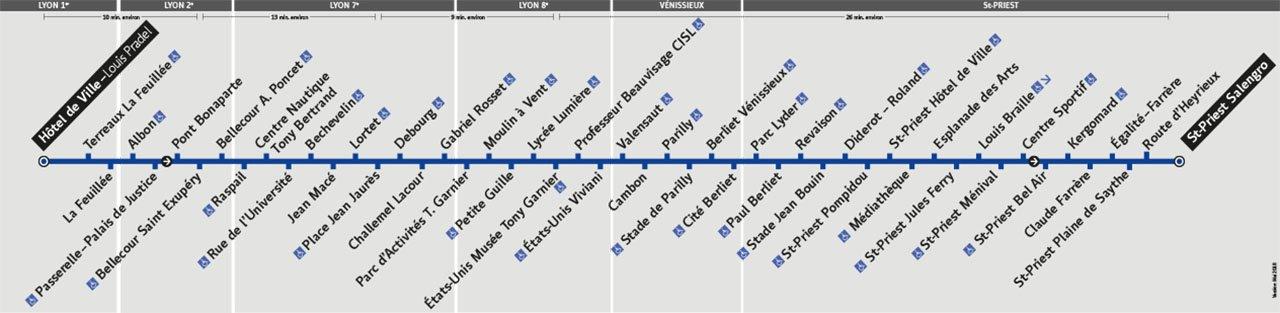 Plan de la ligne PL4