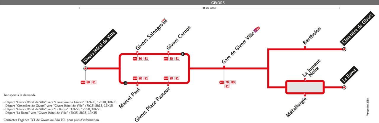 Plan de la ligne R3