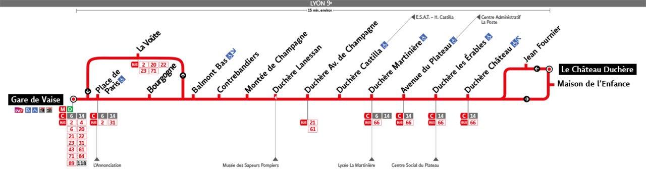 Plan de la ligne S11