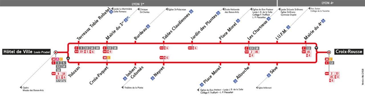 Plan de la ligne S12
