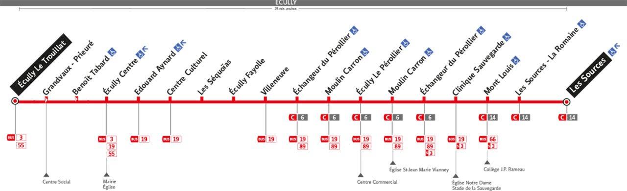 Plan de la ligne S15