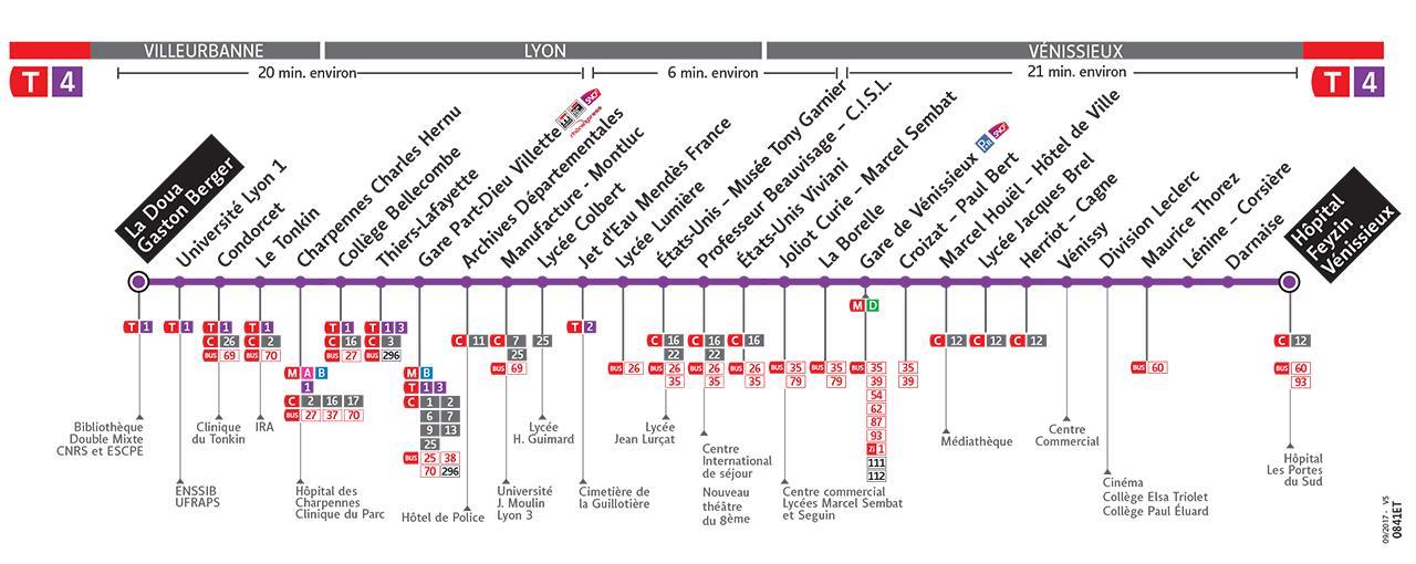 Plan de la ligne T4