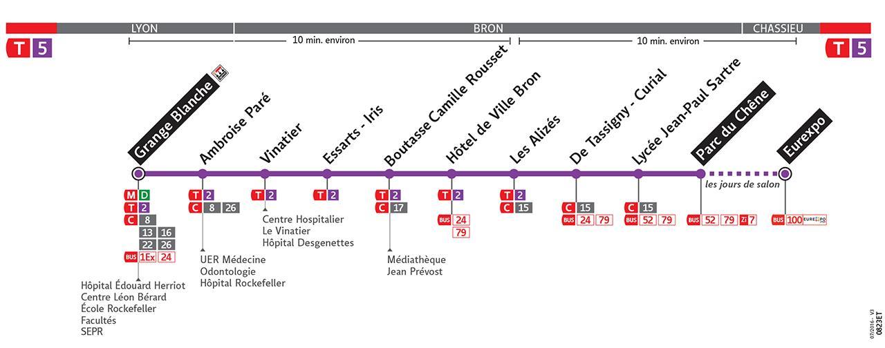 Plan de la ligne T5