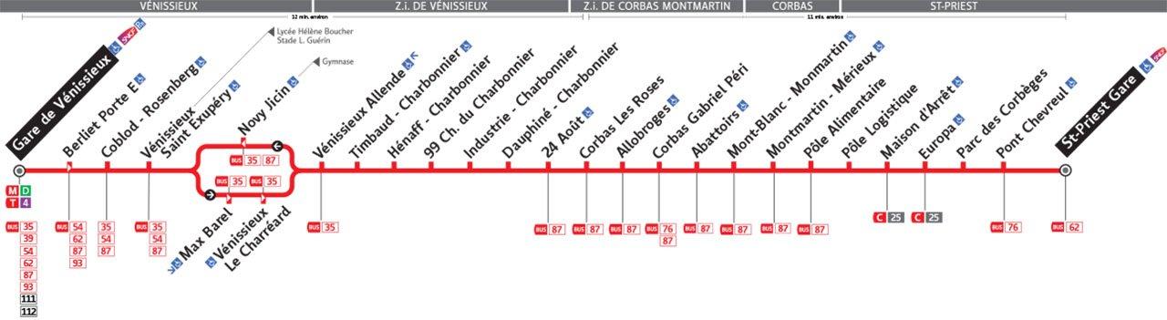 Plan de la ligne ZI1